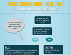 Travel Infographic - Pocket Survival Guide - Rome, Italy